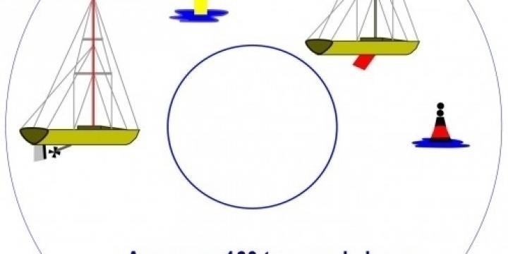 Apprenez les termes navigation voile