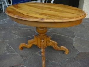 table époque second empire